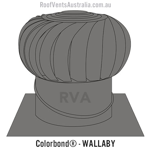 roof vent whirlybird colorbond wallaby sydney